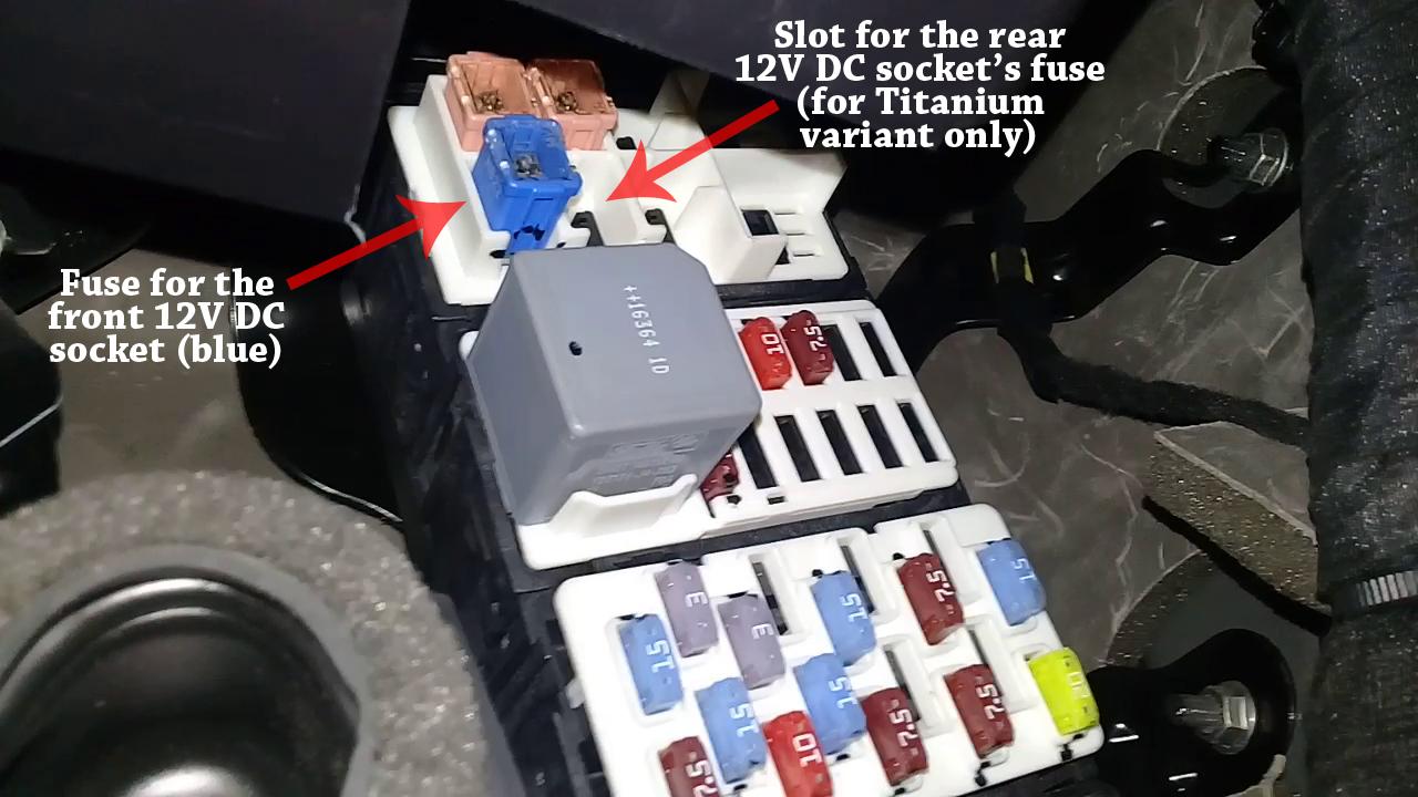 Replacing 12v Ports Fuse Ecosport Diy Series Automotive Box Back