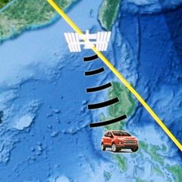Radio ISS EcoSport